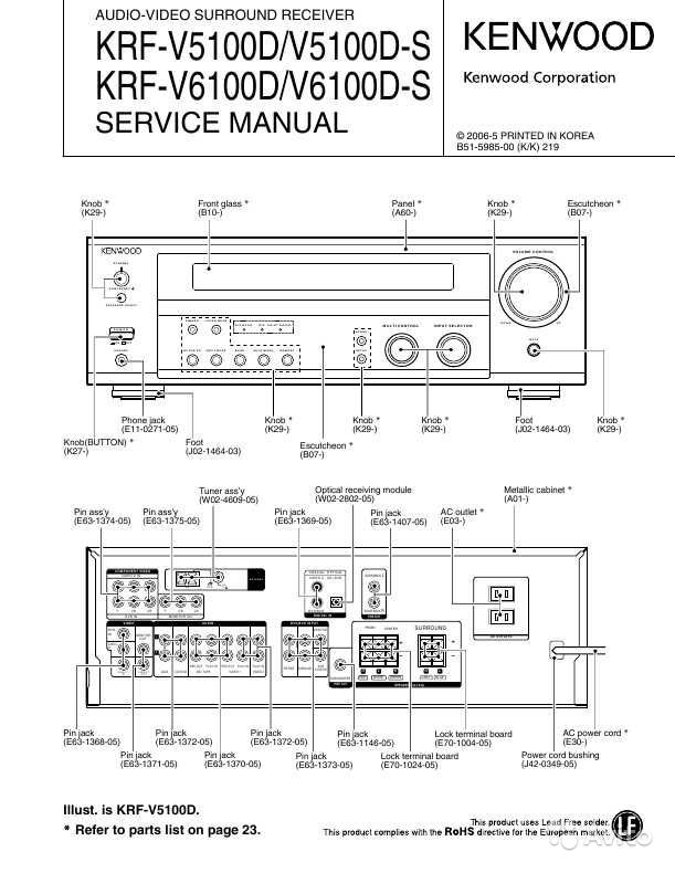 Инструкция kenwood krf-v5100d